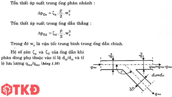 công thức tính tổn thất áp suất trong ống dẫn khí tách dòng