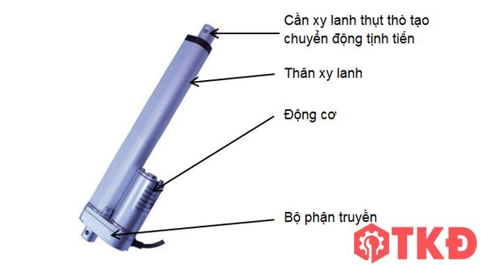 cấu tạo xi lanh điện